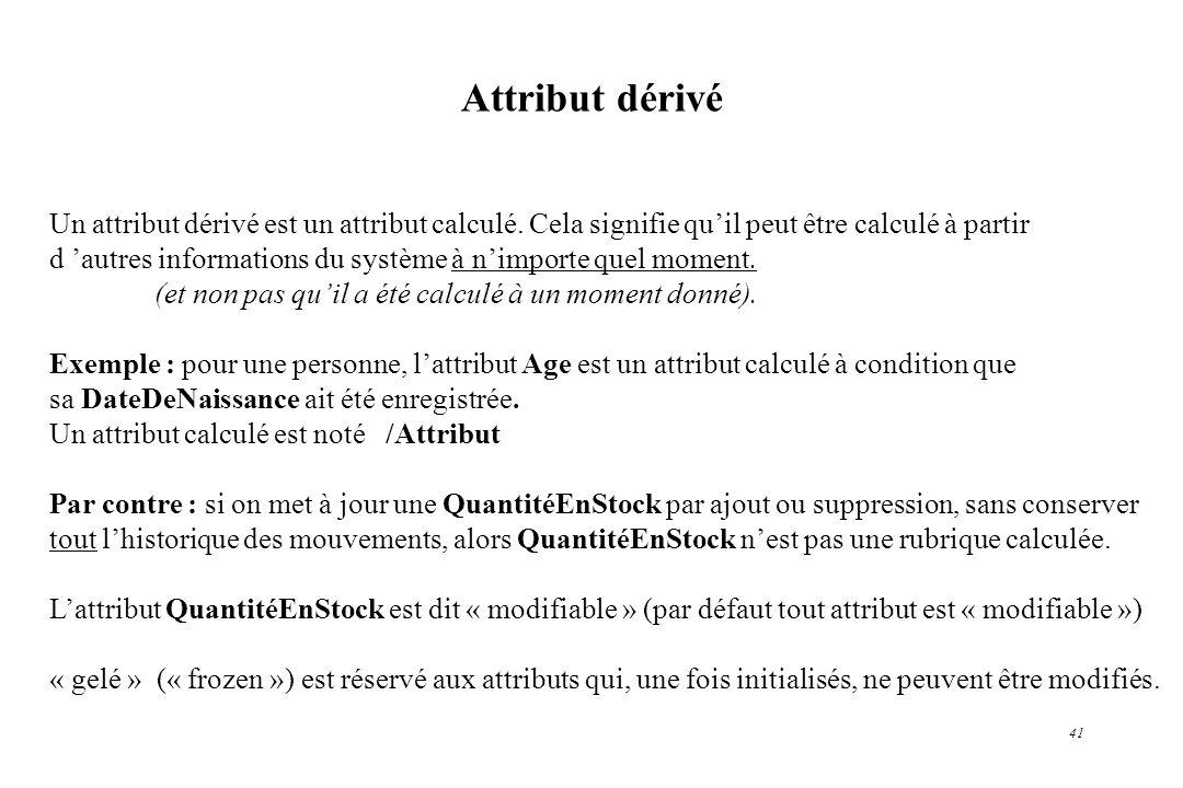 Attribut dérivé Un attribut dérivé est un attribut calculé. Cela signifie qu'il peut être calculé à partir.