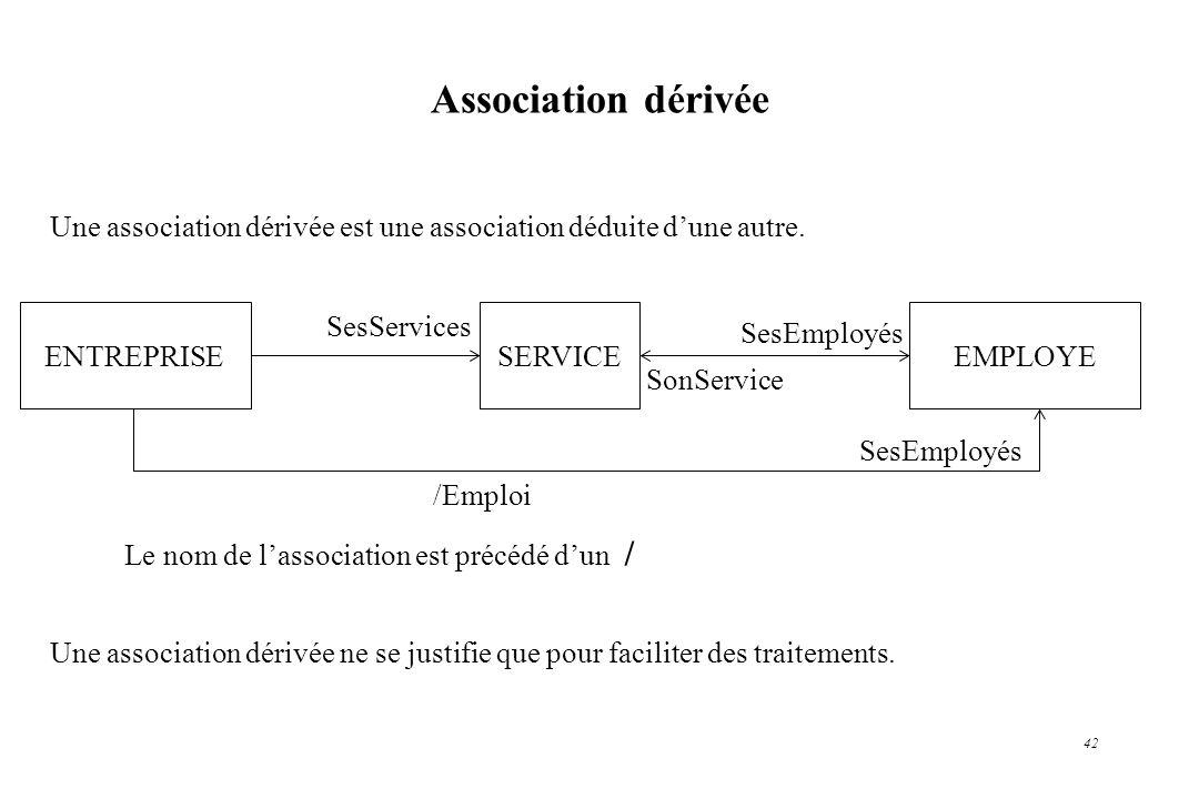 Le nom de l'association est précédé d'un /