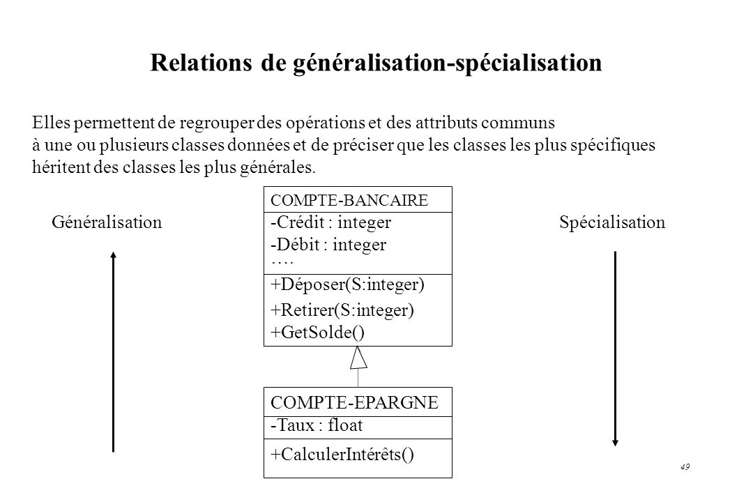 Relations de généralisation-spécialisation