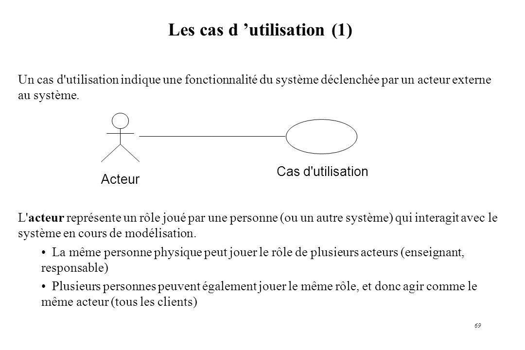 Les cas d 'utilisation (1)