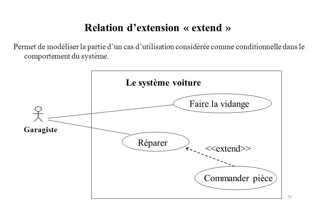 Relation d'extension « extend »