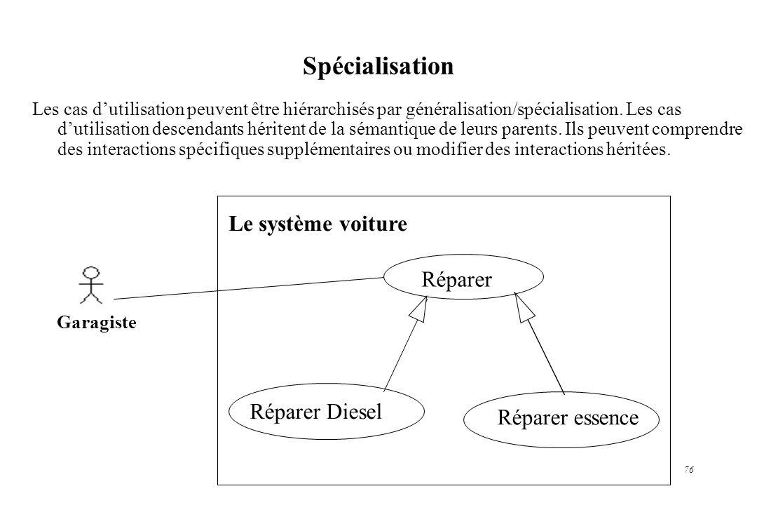 Spécialisation Le système voiture Réparer Réparer Diesel