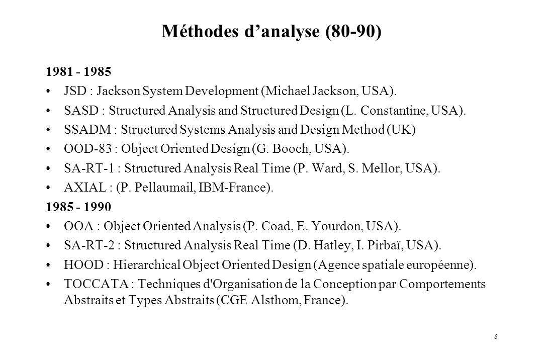 Méthodes d'analyse (80-90)