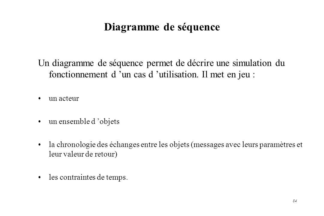 Diagramme de séquence Un diagramme de séquence permet de décrire une simulation du fonctionnement d 'un cas d 'utilisation. Il met en jeu :