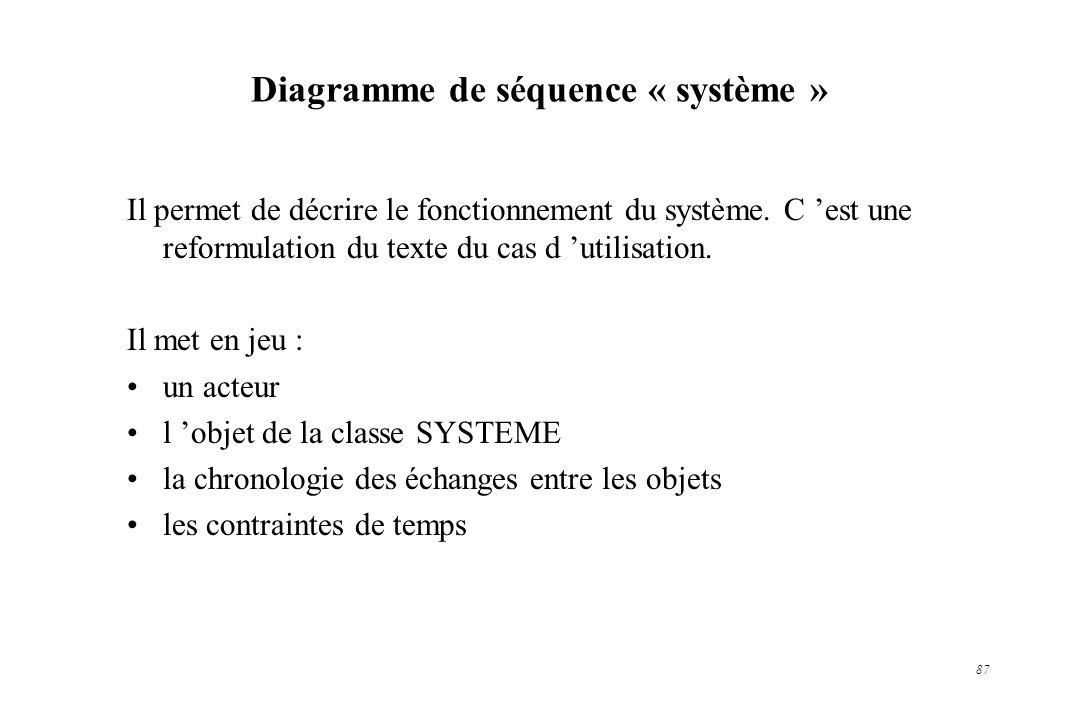 Diagramme de séquence « système »
