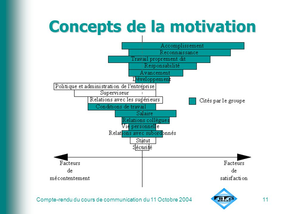 Concepts de la motivation