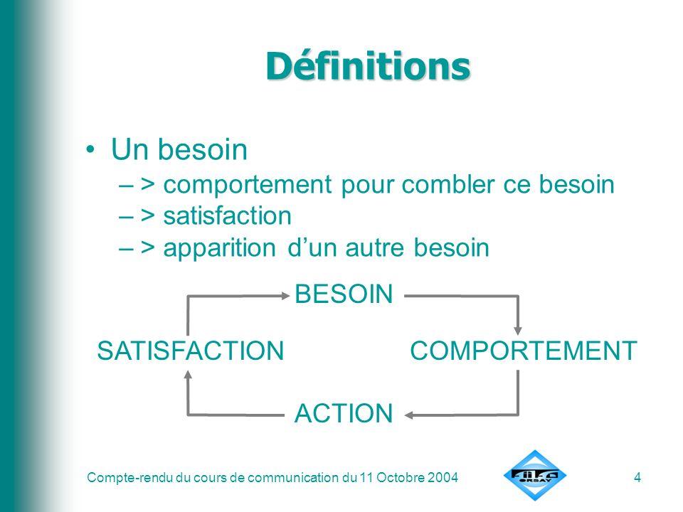 Définitions Un besoin > comportement pour combler ce besoin