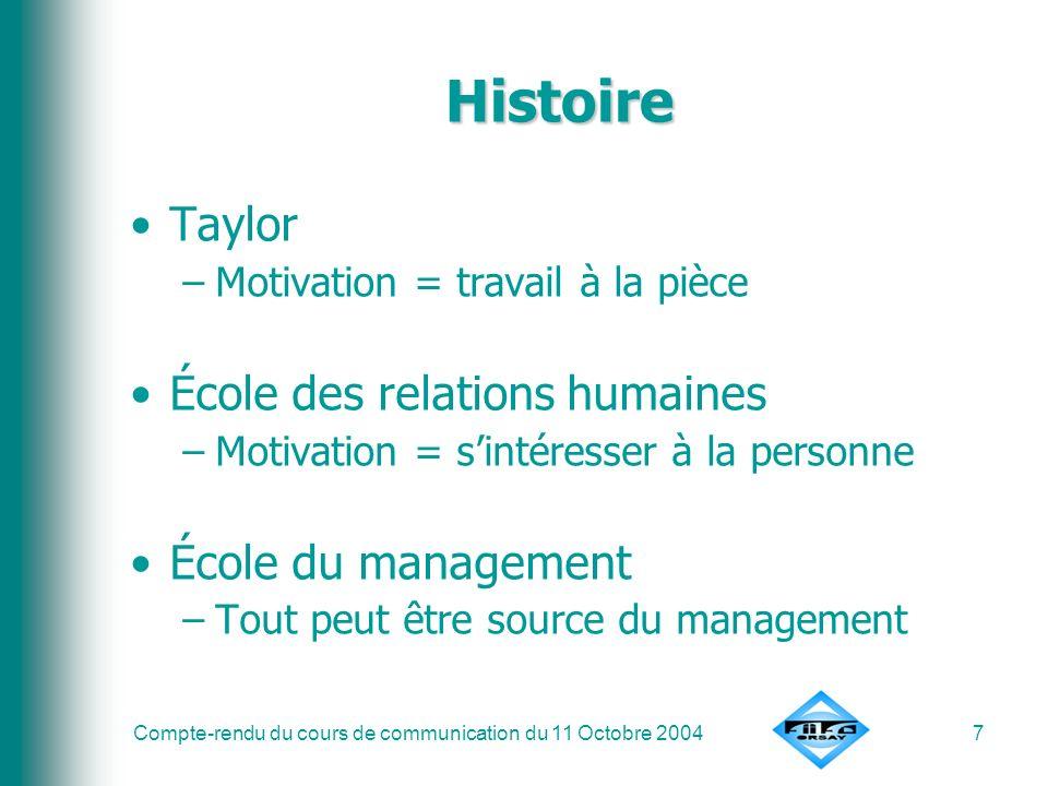 Histoire Taylor École des relations humaines École du management