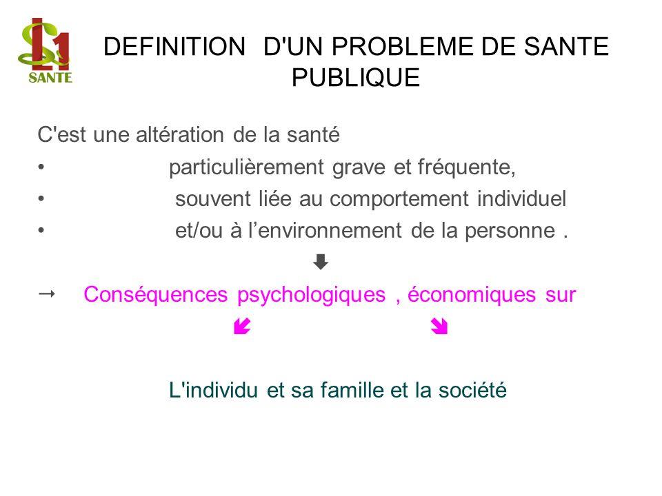 DEFINITION D UN PROBLEME DE SANTE PUBLIQUE