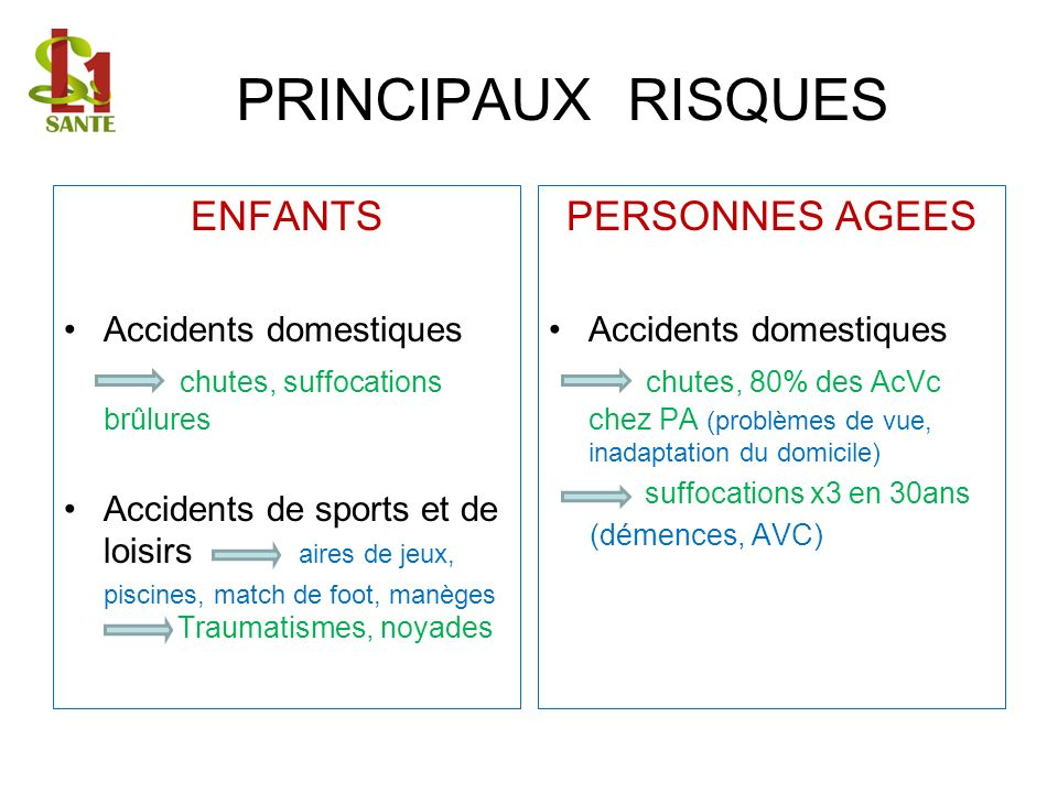 Les accidents de la vie courante ppt video online for Brulure et piscine