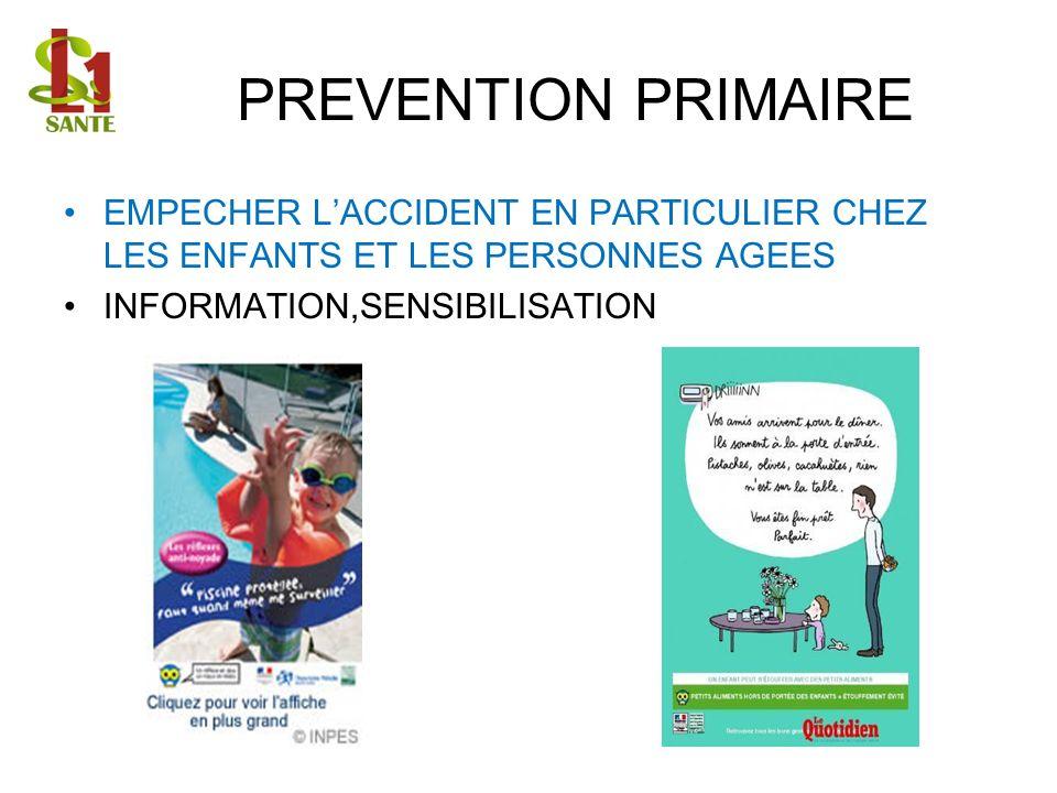 PREVENTION PRIMAIRE EMPECHER L'ACCIDENT EN PARTICULIER CHEZ LES ENFANTS ET LES PERSONNES AGEES.