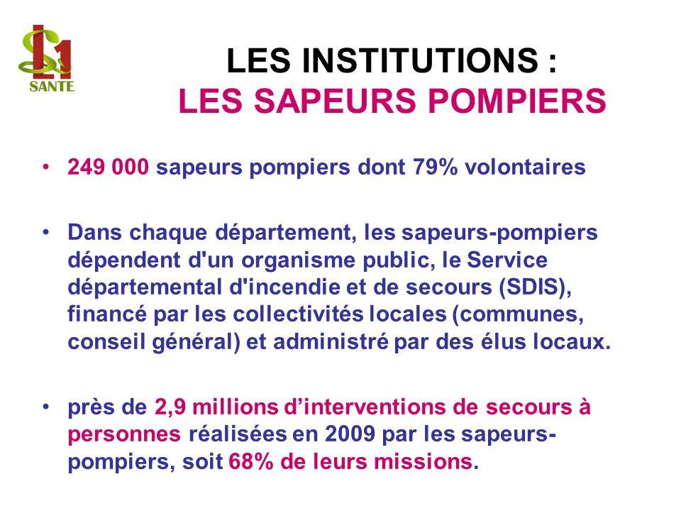 LES INSTITUTIONS : LES SAPEURS POMPIERS