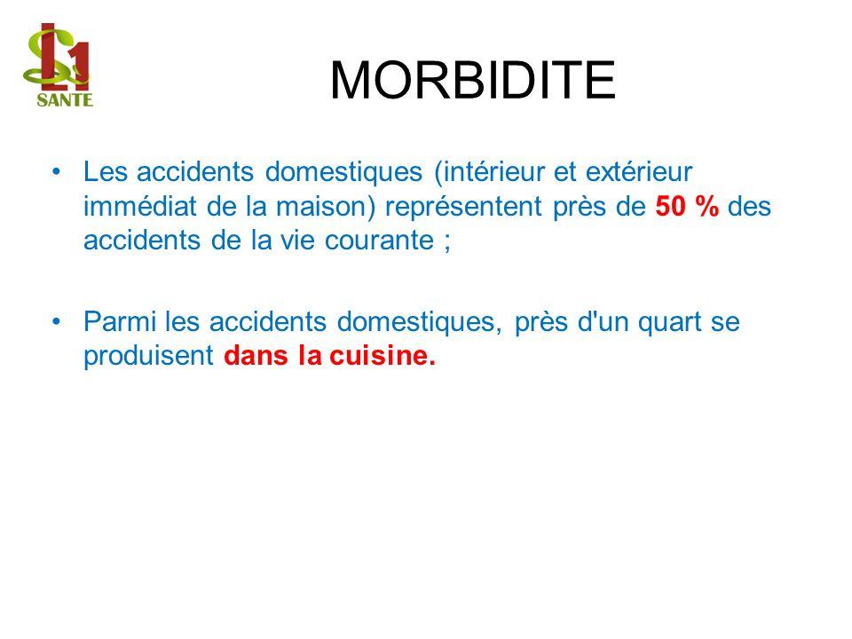 MORBIDITE Les accidents domestiques (intérieur et extérieur immédiat de la maison) représentent près de 50 % des accidents de la vie courante ;