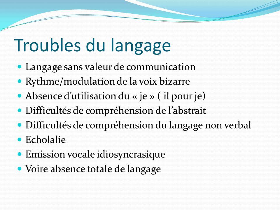 Troubles du langage Langage sans valeur de communication