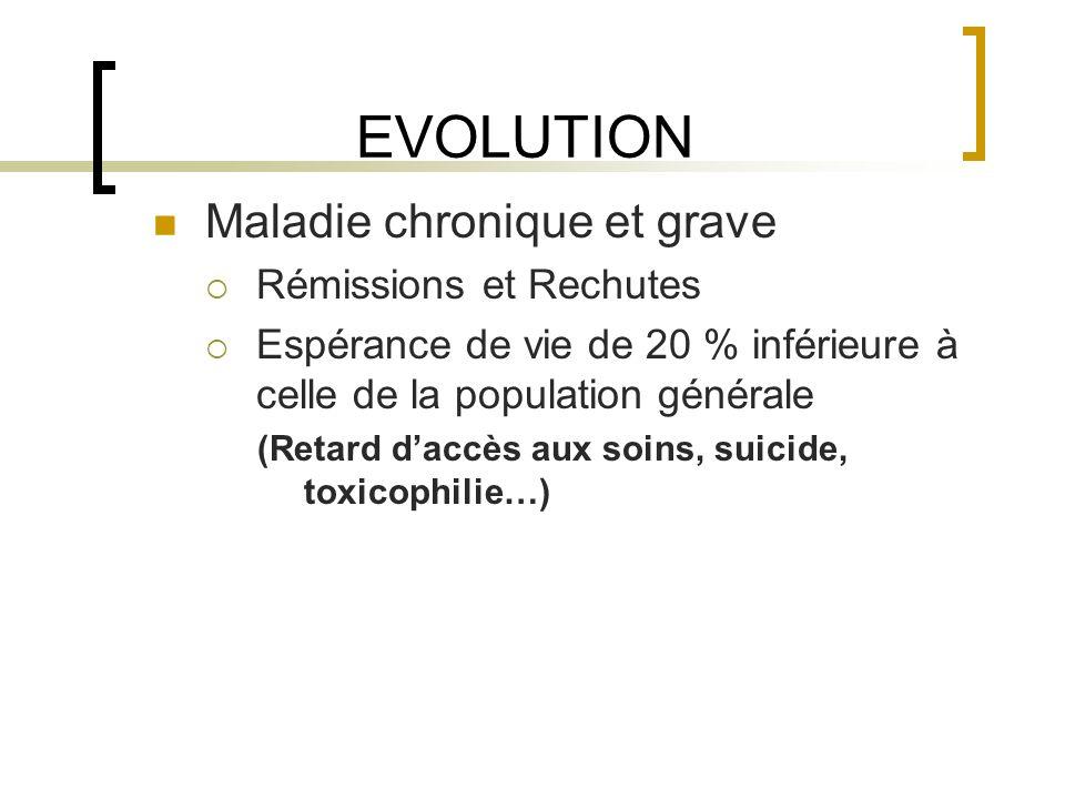EVOLUTION Maladie chronique et grave Rémissions et Rechutes