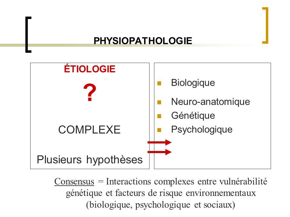 COMPLEXE Plusieurs hypothèses PHYSIOPATHOLOGIE ÉTIOLOGIE Biologique