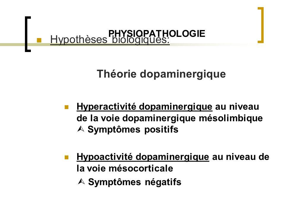 Théorie dopaminergique