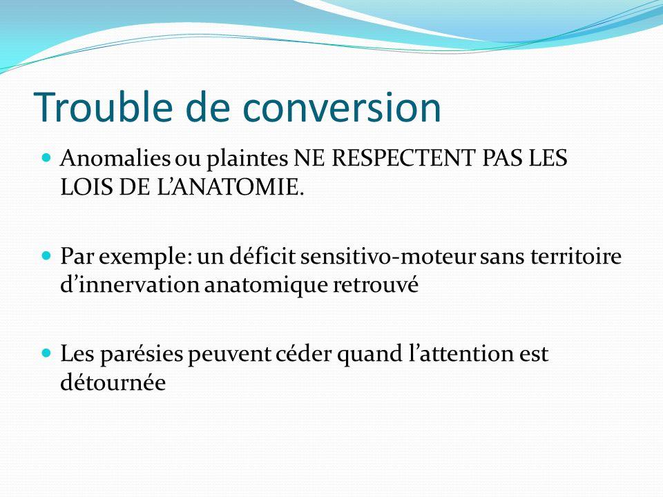 Trouble de conversion Anomalies ou plaintes NE RESPECTENT PAS LES LOIS DE L'ANATOMIE.