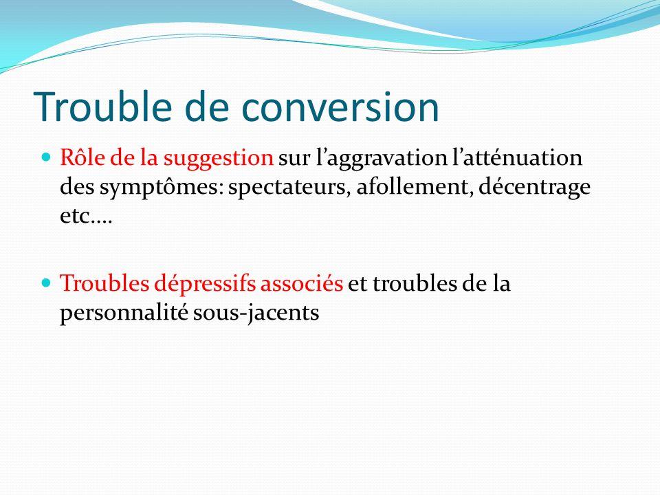 Trouble de conversion Rôle de la suggestion sur l'aggravation l'atténuation des symptômes: spectateurs, afollement, décentrage etc….