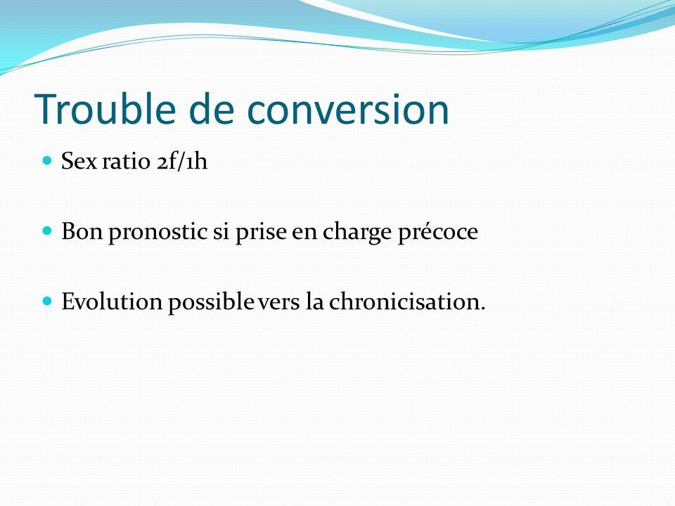 Trouble de conversion Sex ratio 2f/1h