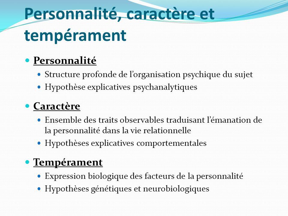 Personnalité, caractère et tempérament