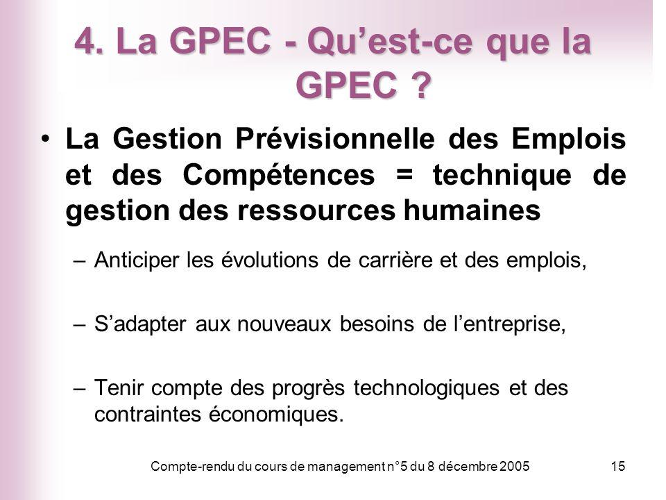 4. La GPEC - Qu'est-ce que la GPEC