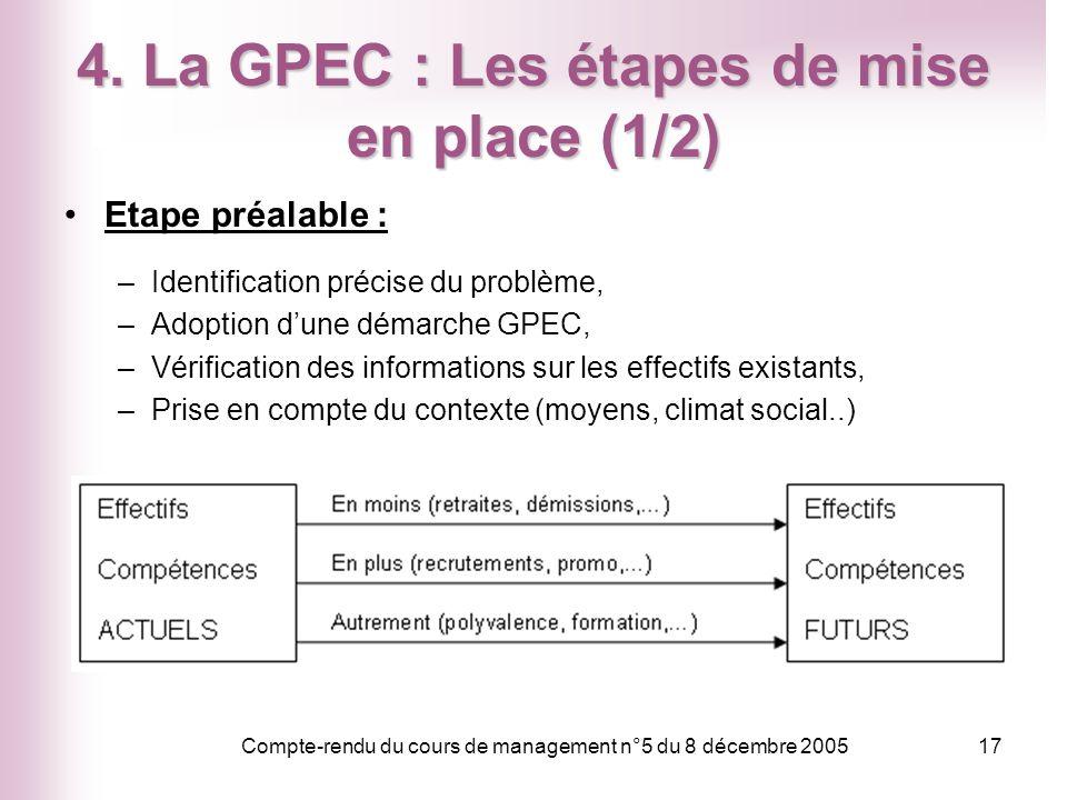 4. La GPEC : Les étapes de mise en place (1/2)