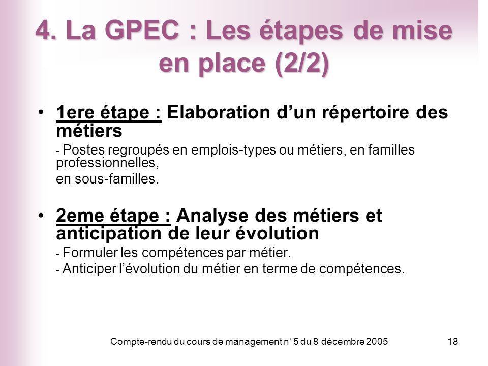 4. La GPEC : Les étapes de mise en place (2/2)