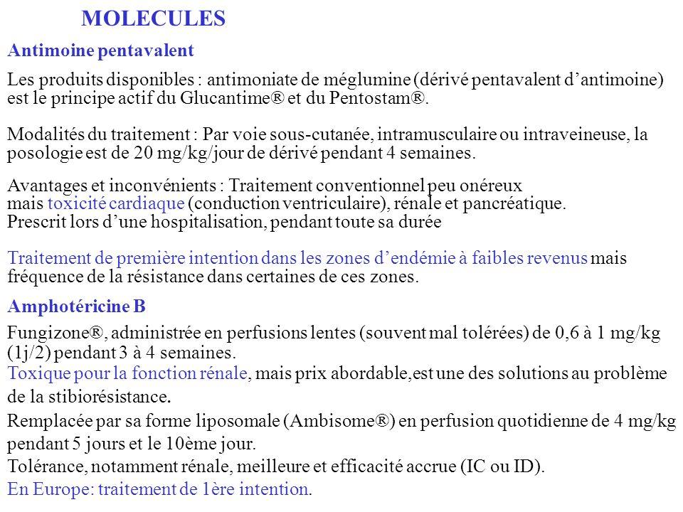 MOLECULES Antimoine pentavalent