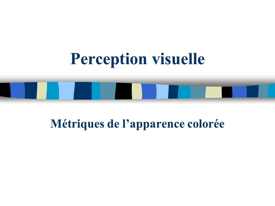 Métriques de l'apparence colorée