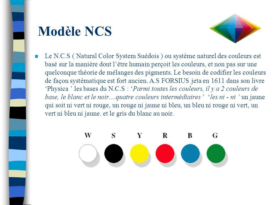 Modèle NCS
