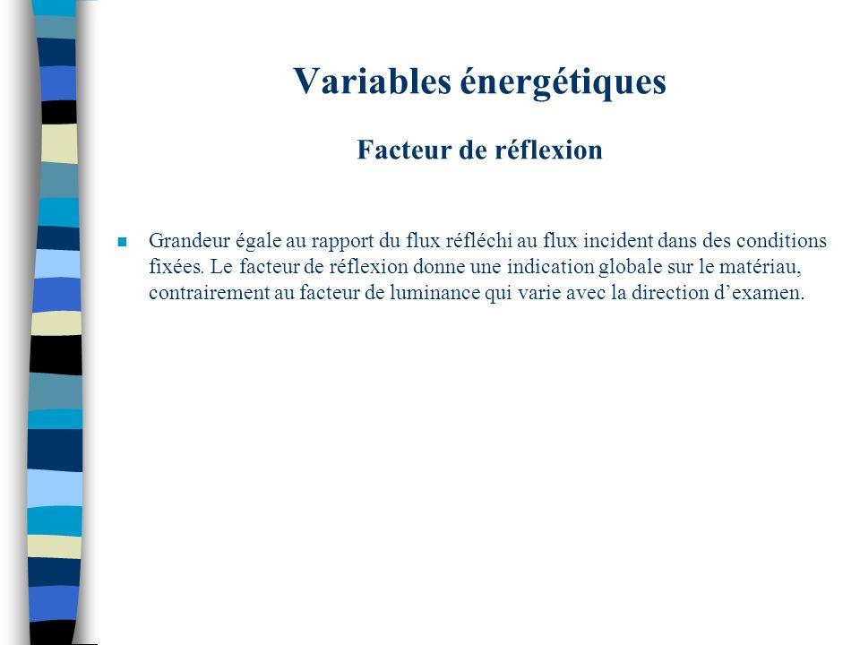 Variables énergétiques Facteur de réflexion