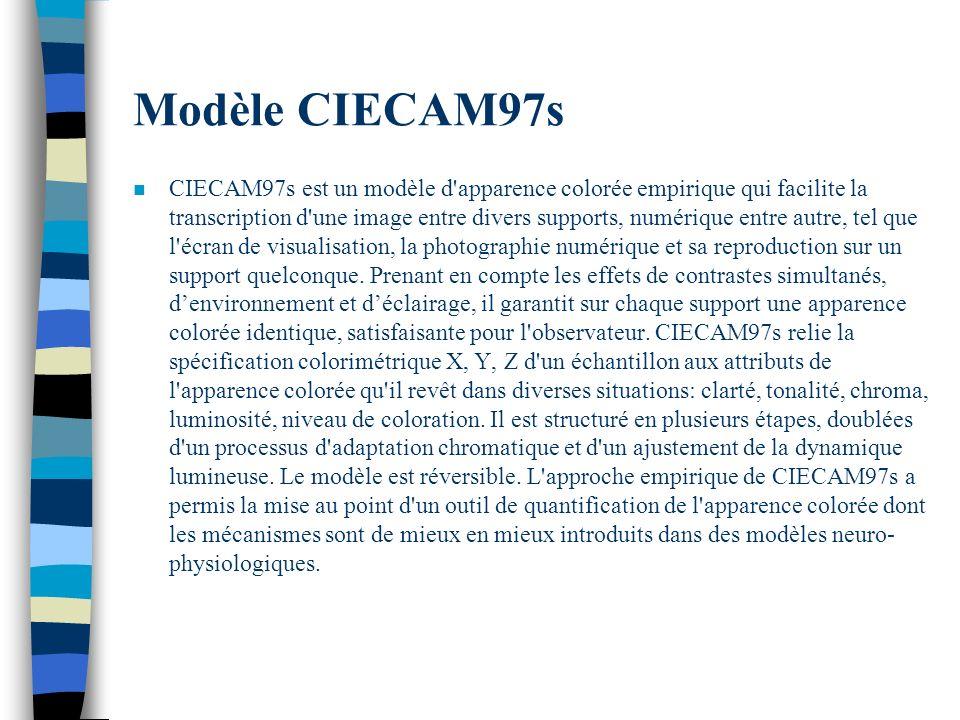 Modèle CIECAM97s