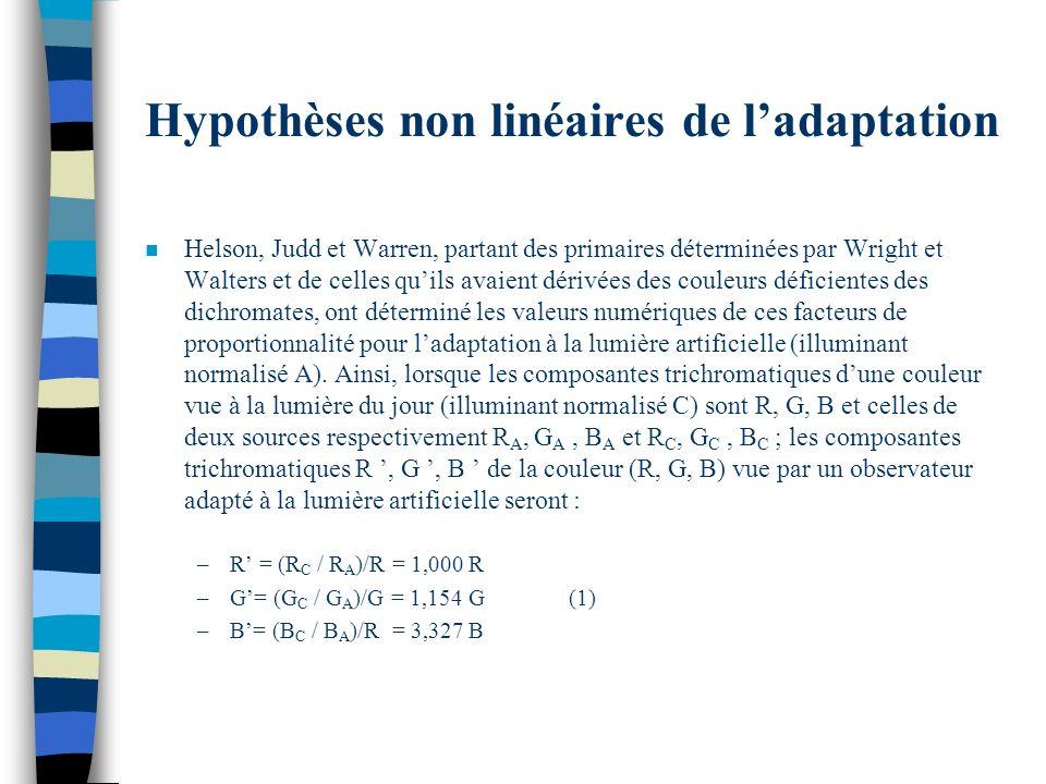 Hypothèses non linéaires de l'adaptation