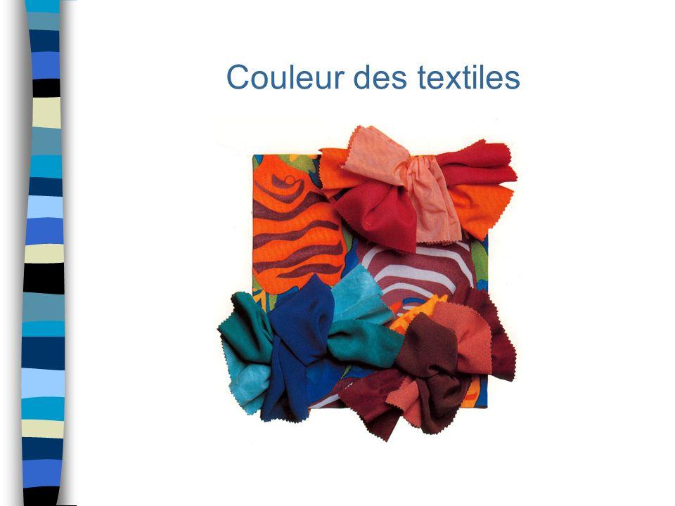 Couleur des textiles