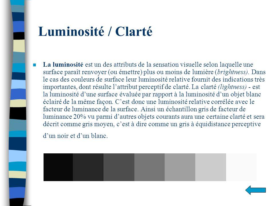 Luminosité / Clarté