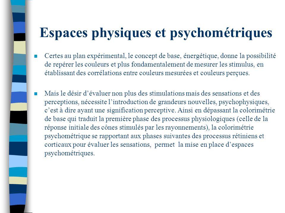 Espaces physiques et psychométriques