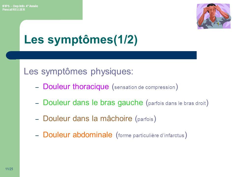 Les symptômes(1/2) Les symptômes physiques: