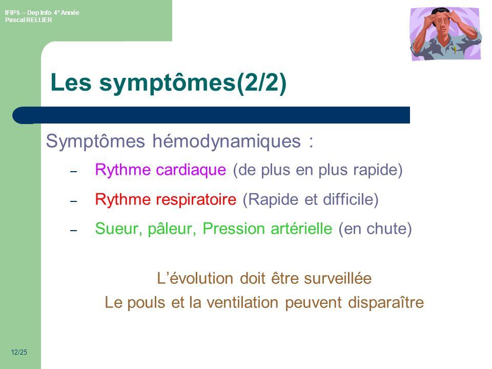Les symptômes(2/2) Symptômes hémodynamiques :