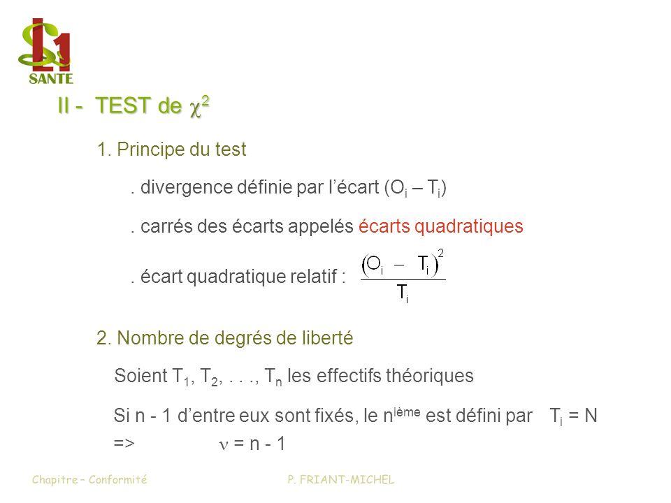 II - TEST de c2 1. Principe du test