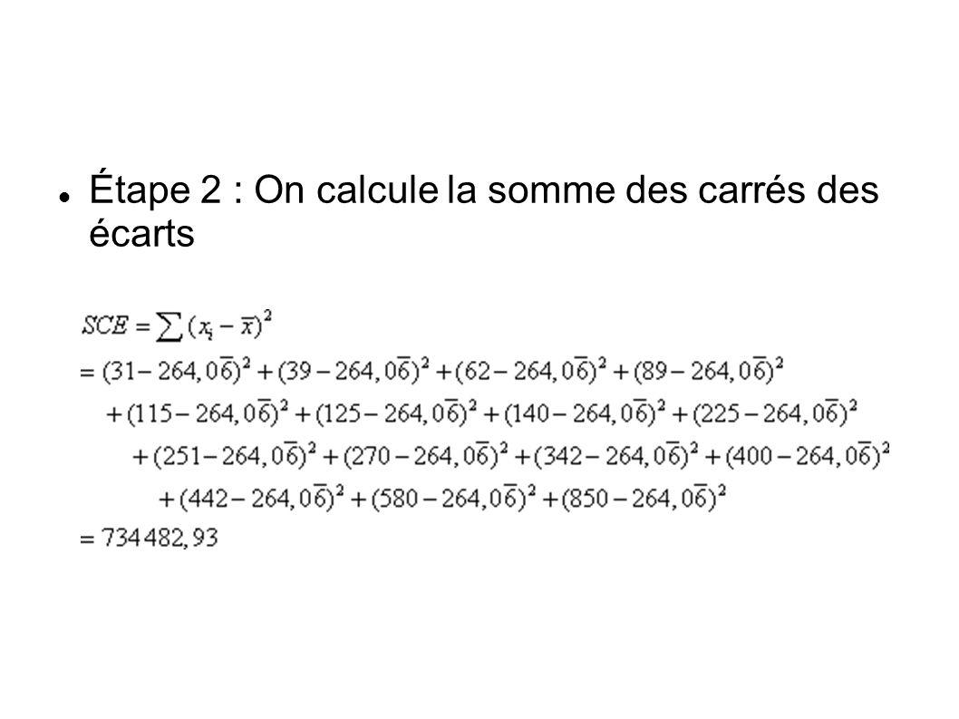 Étape 2 : On calcule la somme des carrés des écarts