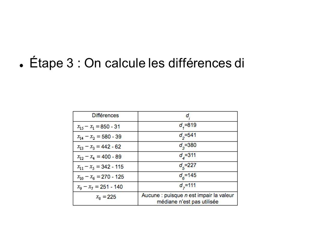 Étape 3 : On calcule les différences di