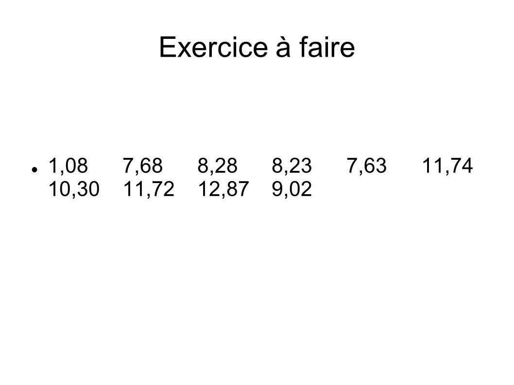 Exercice à faire 1,08 7,68 8,28 8,23 7,63 11,74 10,30 11,72 12,87 9,02.