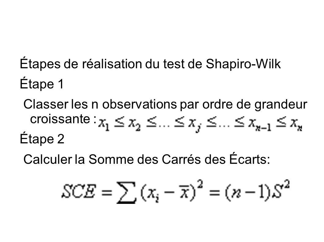 Étapes de réalisation du test de Shapiro-Wilk Étape 1 Classer les n observations par ordre de grandeur croissante : Étape 2 Calculer la Somme des Carrés des Écarts: