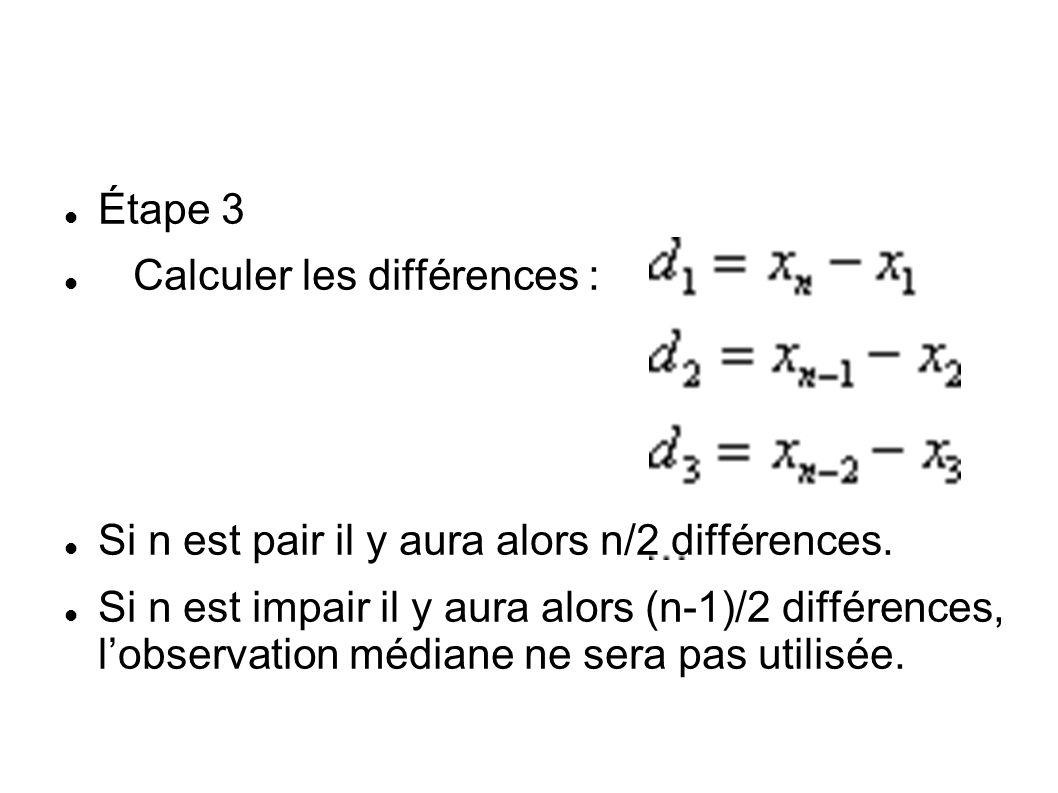 Étape 3 Calculer les différences : Si n est pair il y aura alors n/2 différences.