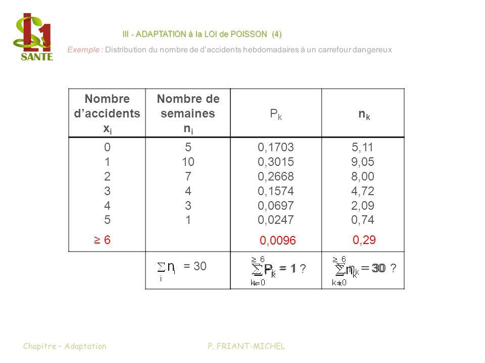 Adaptation d une distribution exp rimentale ppt video - Comment lire la table de la loi normale ...