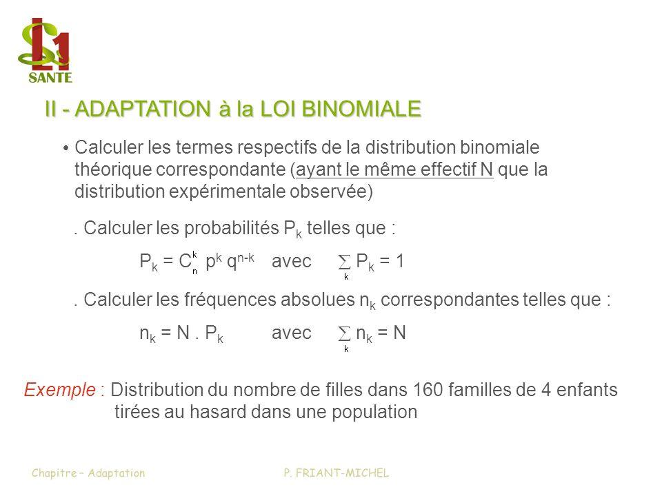 II - ADAPTATION à la LOI BINOMIALE