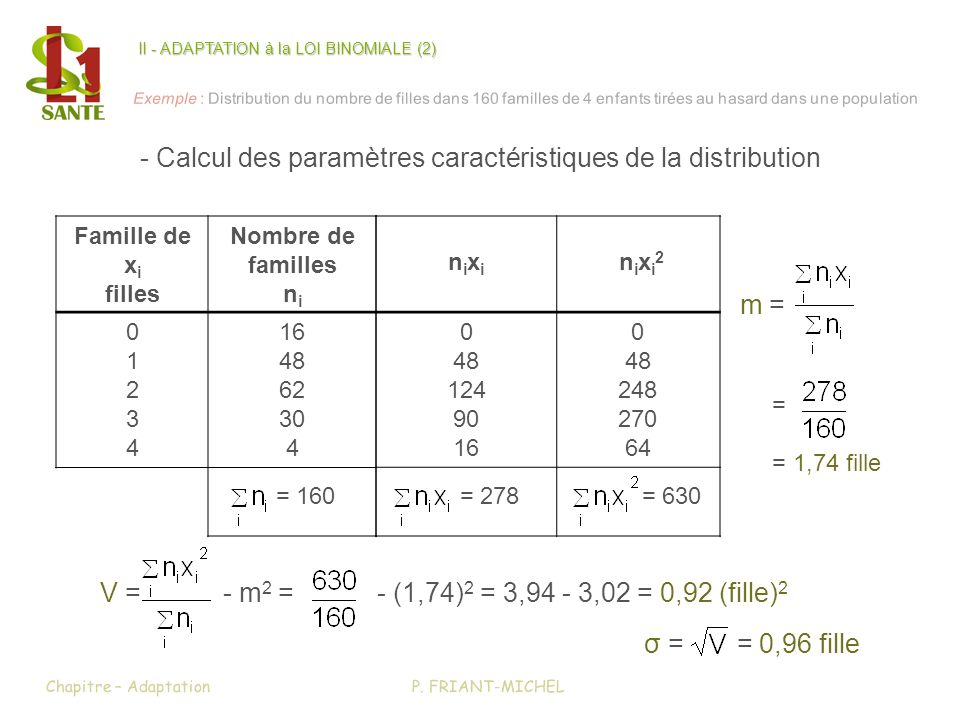 II - ADAPTATION à la LOI BINOMIALE (2)