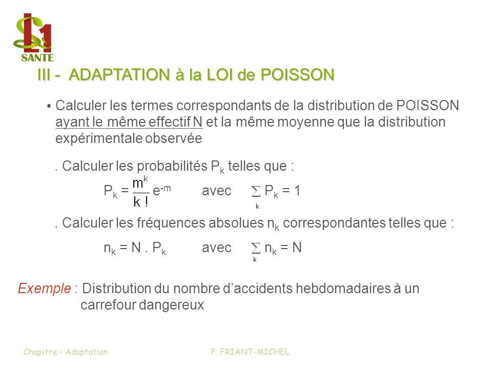 III - ADAPTATION à la LOI de POISSON