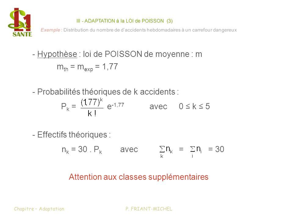 III - ADAPTATION à la LOI de POISSON (3)